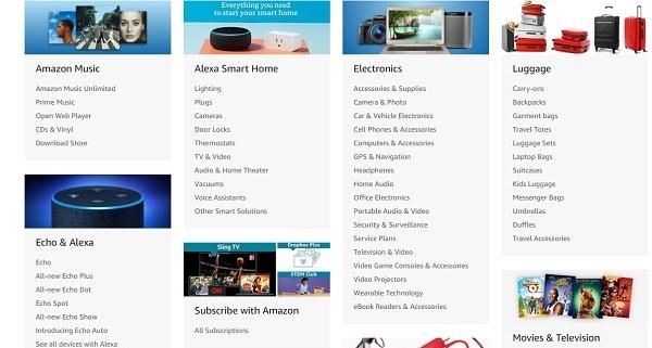 amazon kategorije