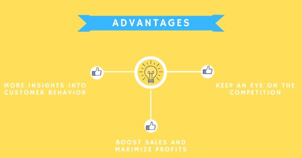 dynamic pricing method advantages