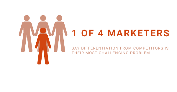 differentiation from competitors