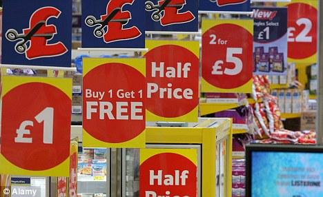 bundle pricing eCommerce pricing strategies