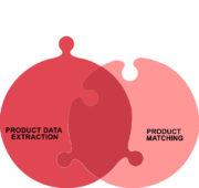 Price2Spy evolution of services